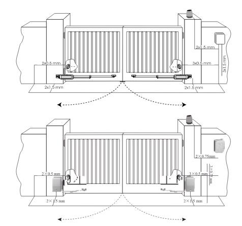 Portones electricos automaticos abatibles